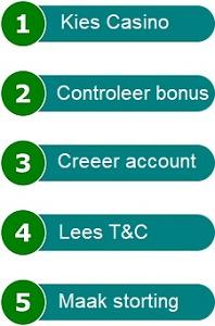 Stappenplan 300% casino bonus
